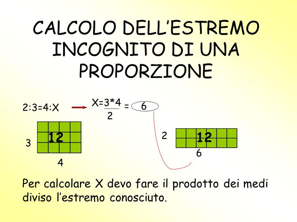 CALCOLO DELLESTREMO INCOGNITO DI UNA PROPORZIONE 2:3=4:X X=3*4 2 = 6 2 Per calcolare X devo fare il prodotto dei medi diviso lestremo conosciuto.