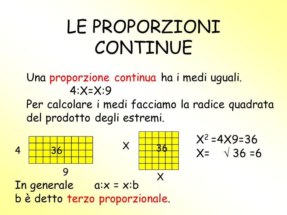 CALCOLO DELLESTREMO INCOGNITO DI UNA PROPORZIONE 2:3=4:X X=3*4 2 = 6 2 Per calcolare X devo fare il prodotto dei medi diviso lestremo conosciuto. 3 4