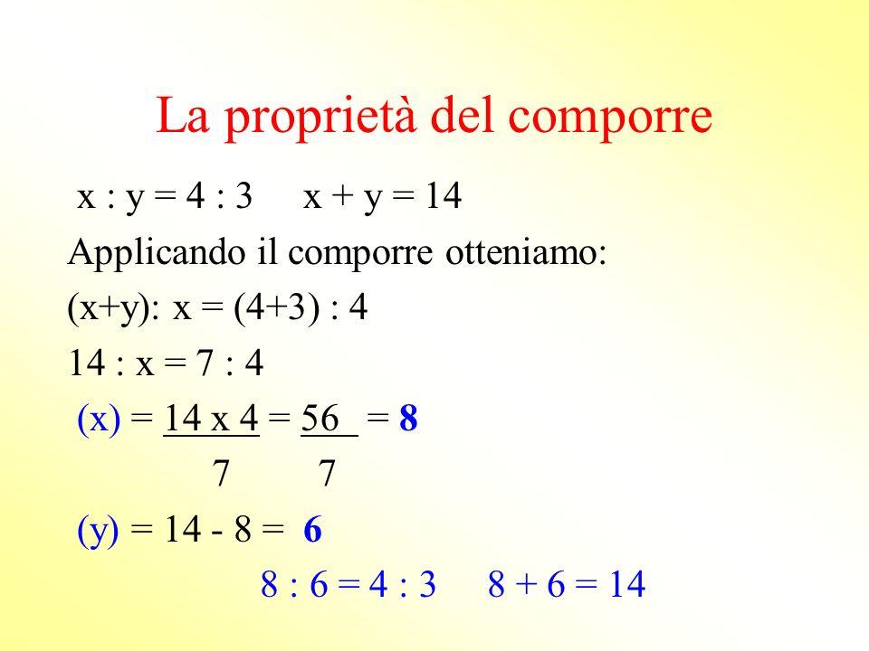 La proprietà del comporre x : y = 4 : 3 x + y = 14 Applicando il comporre otteniamo: (x+y): x = (4+3) : 4 14 : x = 7 : 4 (x) = 14 x 4 = 56 = 8 7 7 (y) = 14 - 8 = 6 8 : 6 = 4 : 3 8 + 6 = 14