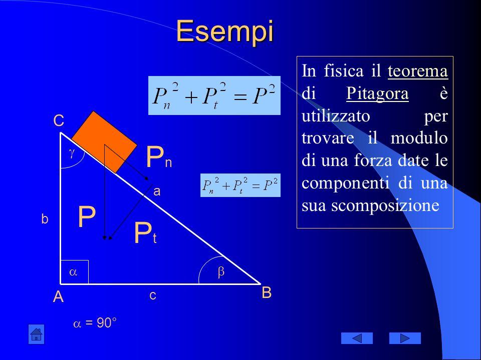 Dimostrazione del teorema di PitagoraPitagora a b a b b a a b Dato il triangolo di lati a, b e c Se costruiamo i seguenti quadrati si ottiene Svolgend