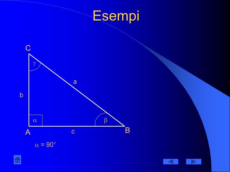 Esempi In fisica il teorema di Pitagora è utilizzato per trovare il modulo di una forza date le componenti di una sua scomposizioneteoremaPitagora A B