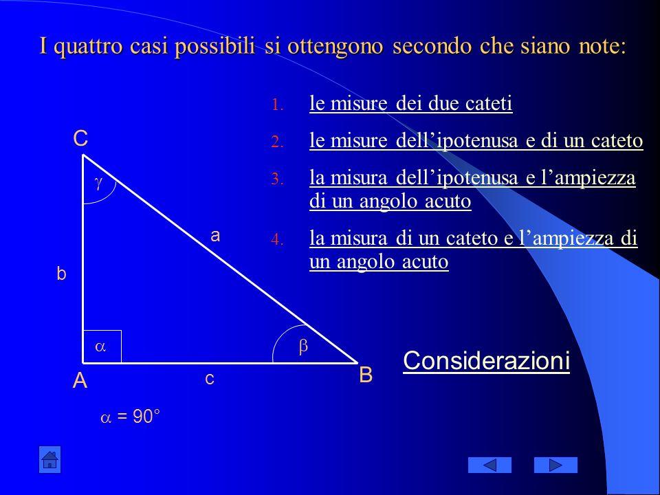 Risoluzione di un triangolo rettangolo Risolvere un triangolo rettangolo significa trovare la misura dei tre lati a, b, c e lampiezza dei tre angoli,,