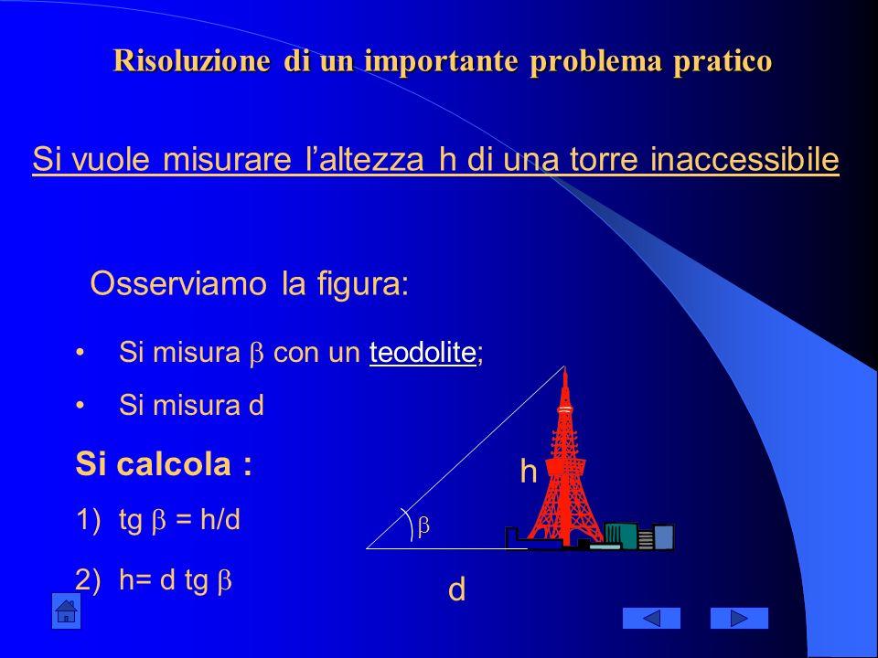 Risoluzione di un importante problema pratico Osserviamo la figura: h d Si misura con un teodolite;teodolite Si misura d Si calcola : 1)tg = h/d 2)h= d tg Si vuole misurare laltezza h di una torre inaccessibile
