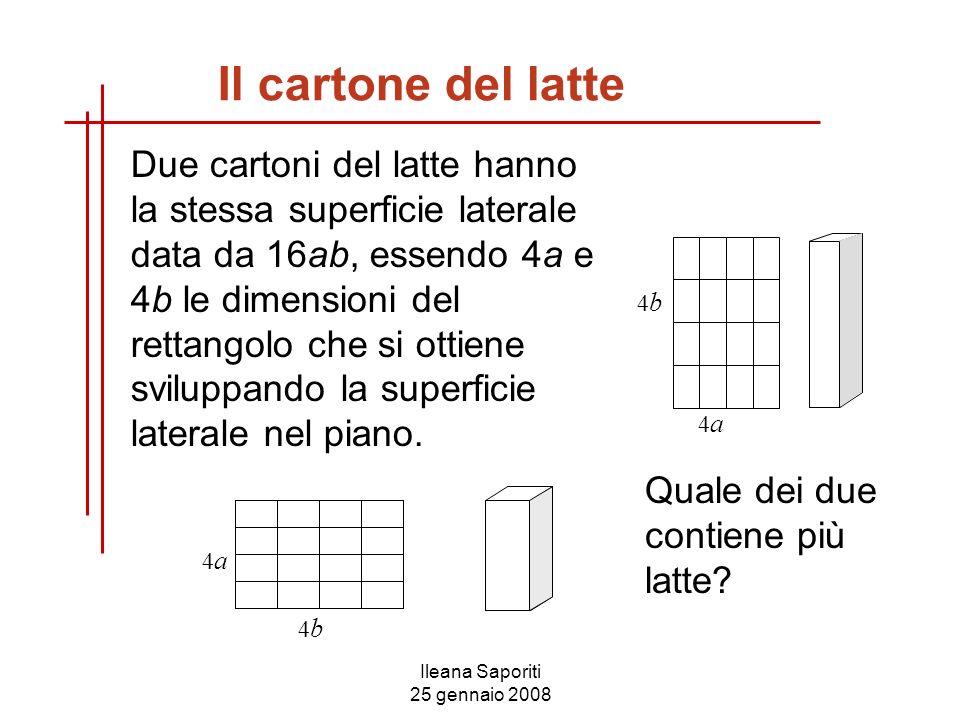 Ileana Saporiti 25 gennaio 2008 Il cartone del latte Due cartoni del latte hanno la stessa superficie laterale data da 16ab, essendo 4a e 4b le dimens