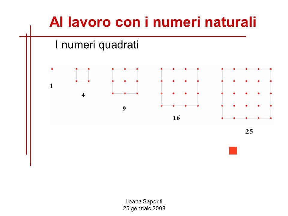 Ileana Saporiti 25 gennaio 2008 Al lavoro con i numeri naturali I numeri quadrati