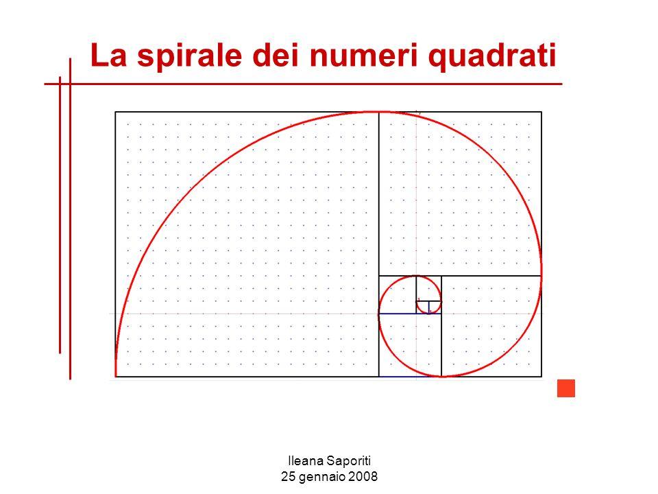 Ileana Saporiti 25 gennaio 2008 La spirale dei numeri quadrati