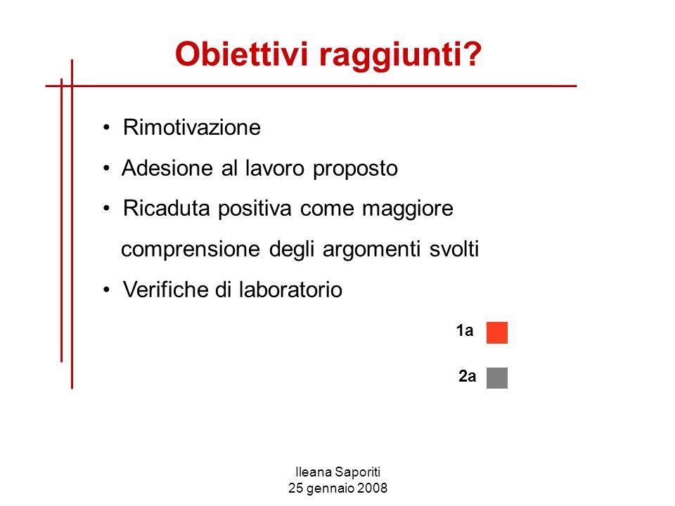 Ileana Saporiti 25 gennaio 2008 Obiettivi raggiunti? Rimotivazione Adesione al lavoro proposto Ricaduta positiva come maggiore comprensione degli argo