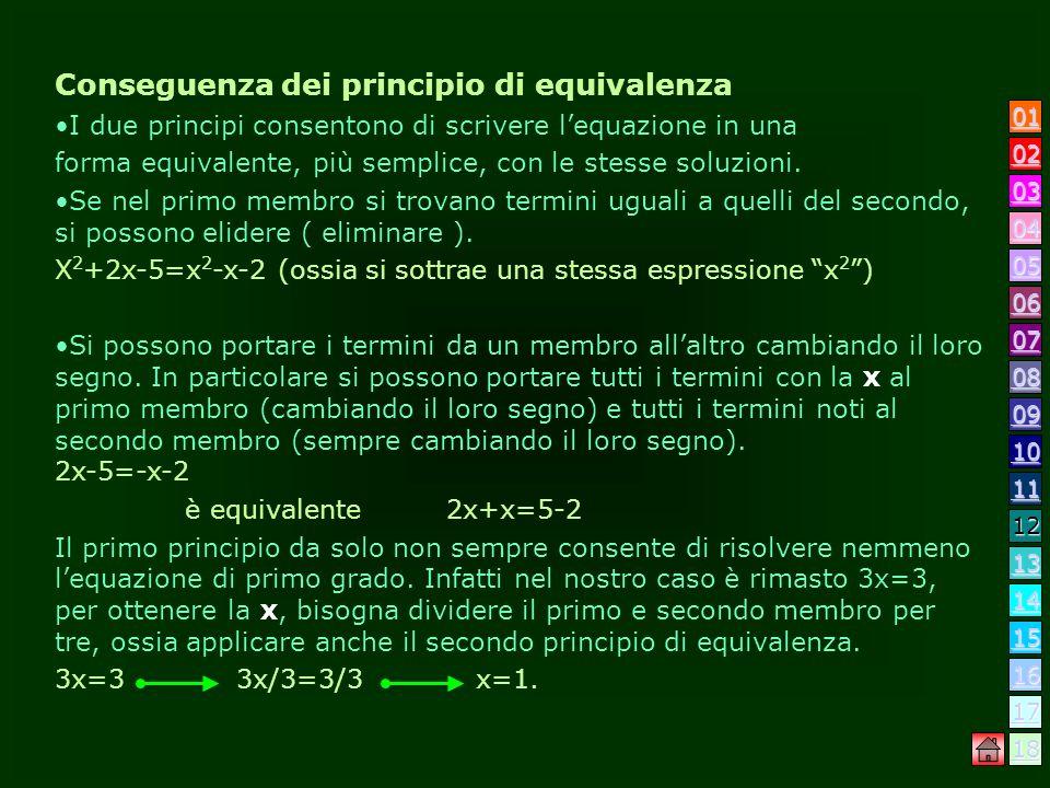 Secondo principio di equivalenza Se si raddoppia (si moltiplica per due) anche il contenuto del secondo piatto allora lago torna a indicare il segno =