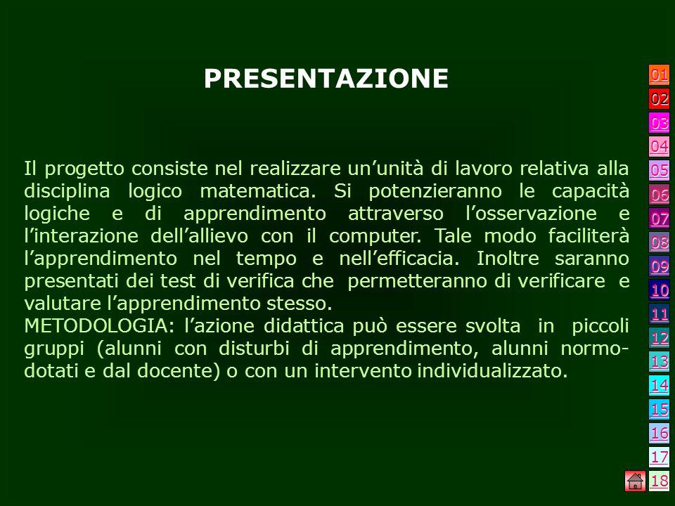 Progetto G.L.H.. Prof. Gianluca AGOSTA Grafico ed esperto informatico Vincenzo Domanico I.P.S.I.A. L. Settembrini Via G. Deledda, 11 – Milano http:\ww