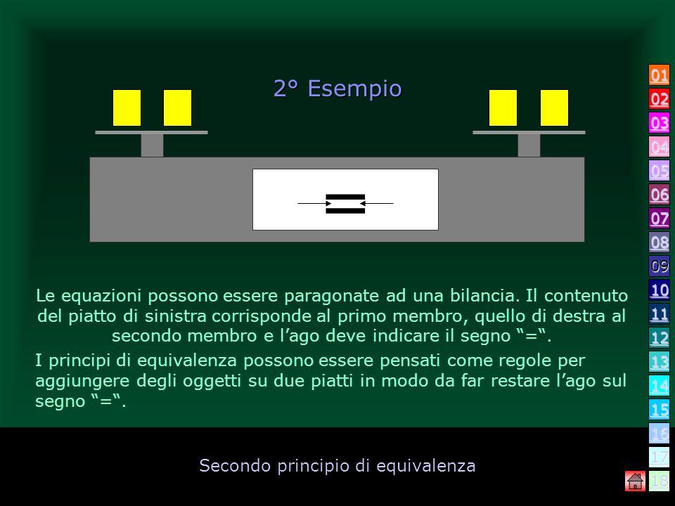 Se si aggiunge il pesetto uguale anche sul secondo piatto, allora lago ritorna ad indicare il segno =. Quindi il primo principio della bilancia può es