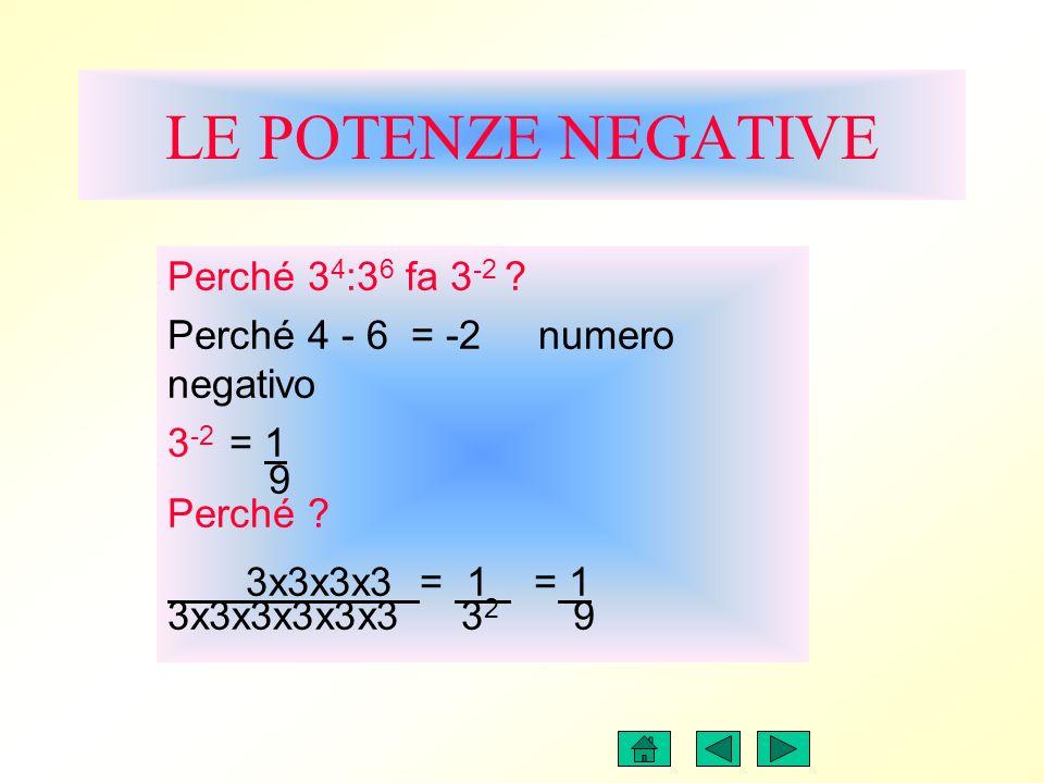 LE POTENZE: curiosità Perché 3 0 fa 1? Perché corrisponde al quoziente di 2 numeri uguali. Es : 3 2 : 3 2 = 3 0 =1 9 : 9 = 1