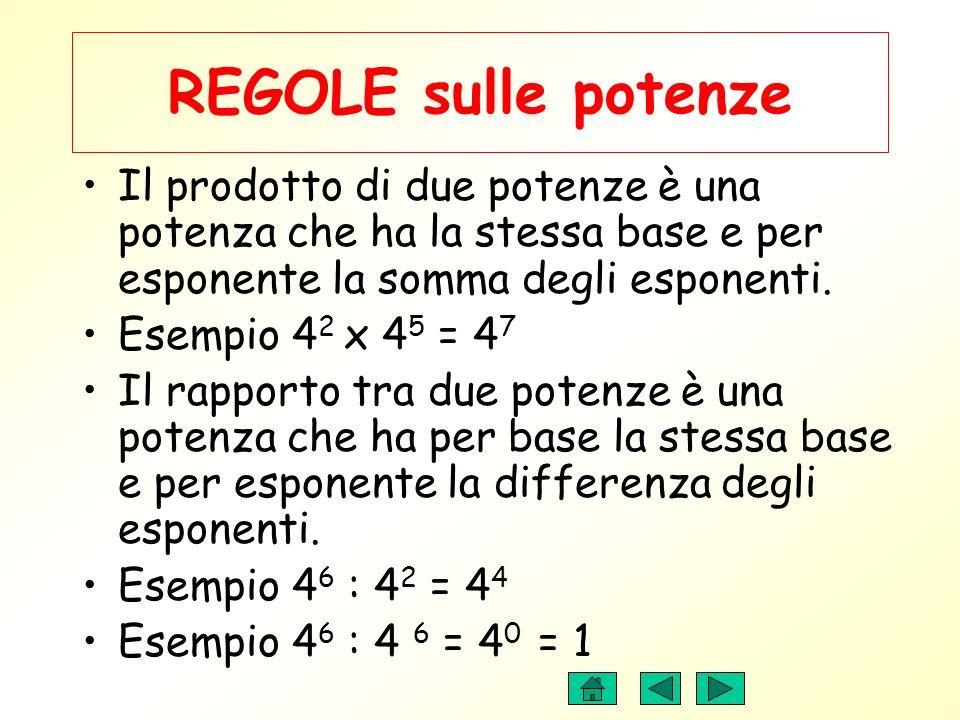LE POTENZE NEGATIVE Perché 3 4 :3 6 fa 3 -2 ? Perché 4 - 6 = -2 numero negativo 3 -2 = 1 9 Perché ? 3x3x3x3 = 1 = 1 3x3x3x3x3x3 3 2 9