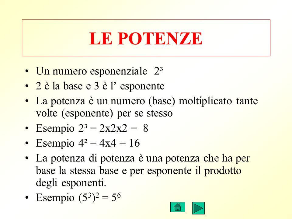 LE POTENZE Un numero esponenziale 2³ 2 è la base e 3 è l esponente La potenza è un numero (base) moltiplicato tante volte (esponente) per se stesso Esempio 2³ = 2x2x2 = 8 Esempio 4² = 4x4 = 16 La potenza di potenza è una potenza che ha per base la stessa base e per esponente il prodotto degli esponenti.