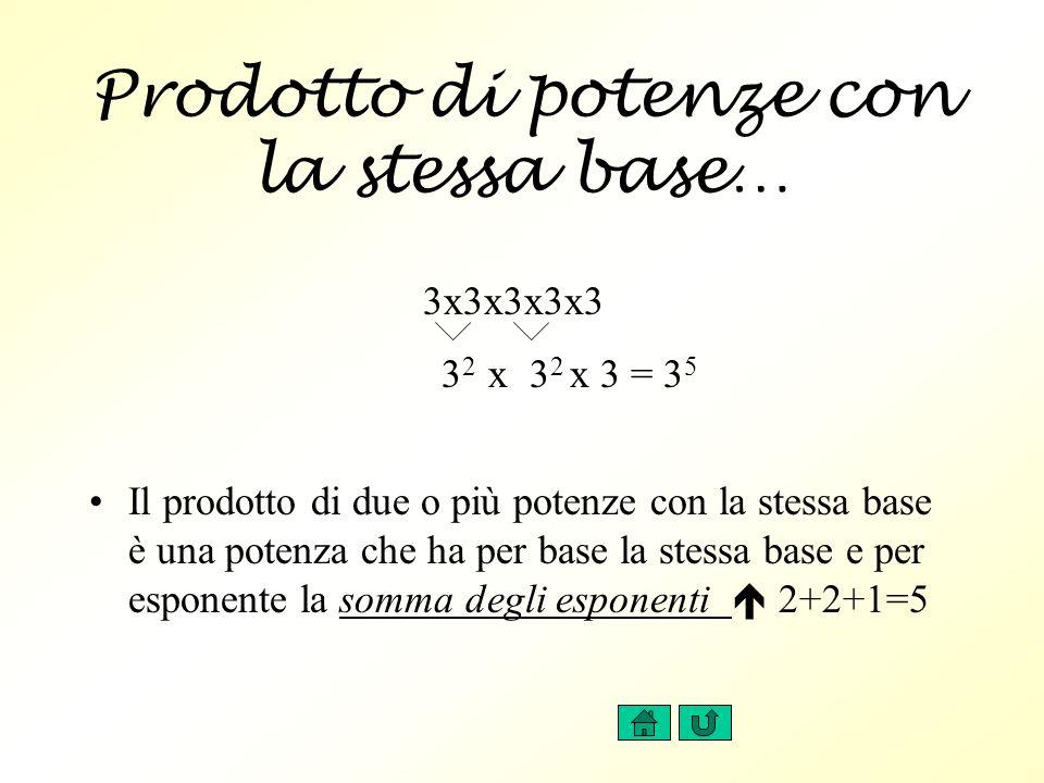 Prodotto di potenze con la stessa base… Il prodotto di due o più potenze con la stessa base è una potenza che ha per base la stessa base e per esponente la somma degli esponenti 2+2+1=5 3x3x3x3x3 3 2 x 3 2 x 3 = 3 5