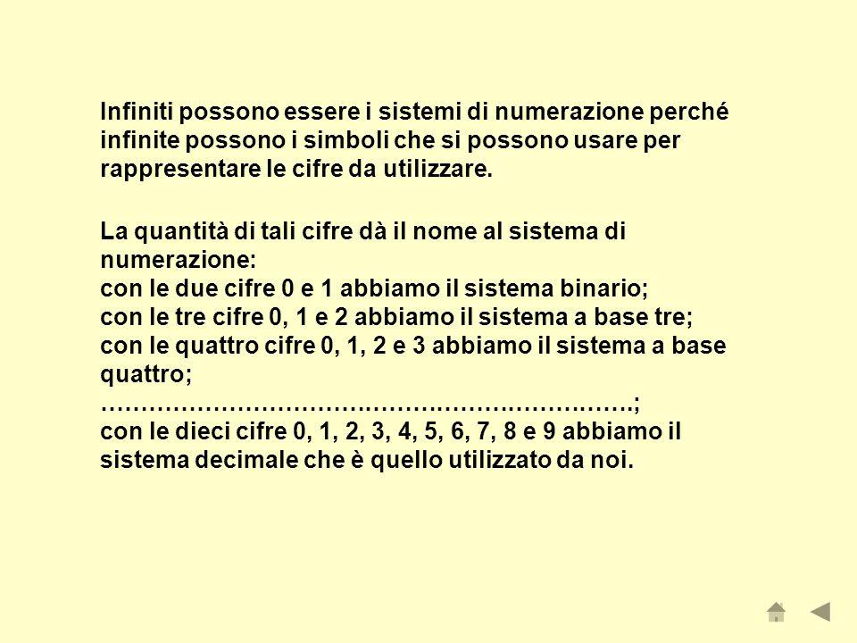 Sistemi di numerazione Il numero è composto da uno o più simboli detti cifre.