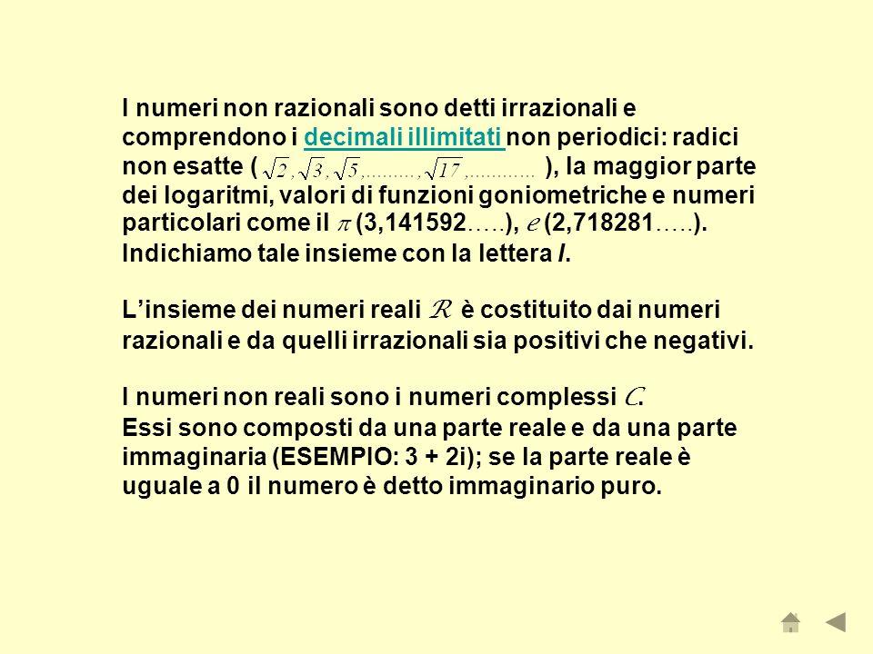 Numeri decimali: I numeri decimali (numeri con la virgola) si dividono in: - numeri decimali limitati; - numeri decimali illimitati periodici ( ); - numeri decimali illimitati non periodici.