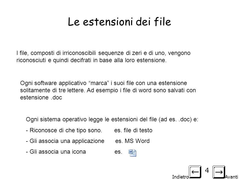 Indietro Avanti 5 1).TXT 2).RTF 3).DOC 4).PDF 5).XLS 6).MDB 7).PPT (o PPS) 8).BMP 9).GIF 10).JPG (o JPEG) 11).EXE 12).WAV 13).MP3 14).VOB 15).AVI -Documento di testo in codice ASCII (Blocco note) -Rich Text Format (testo formattato da WordPad o Word o altri applicativi) -Documento di Word -Portable Document Format (Documento di Adobe Acrobat) -Cartella di lavoro di Excel -File di Database Access (Microsoft DataBase) -Presentazione di PowerPoint -Immagini BitMaP -Immagini compresse Graphic Interchange Format (Disegni max 256 colori) -Immagini compresse Joint Photographic Expert Group (Foto a 16 milioni di colori) -File eseguibili (programmi) -File Audio alta qualità -File Audio bassa qualità (compressi) -File Video alta qualità (Video Object file) -File Video bassa qualità (Audio Video Interleave) Clic per la prossima soluzione Quale tipo di file è caratterizzato dalla seguente estensione.