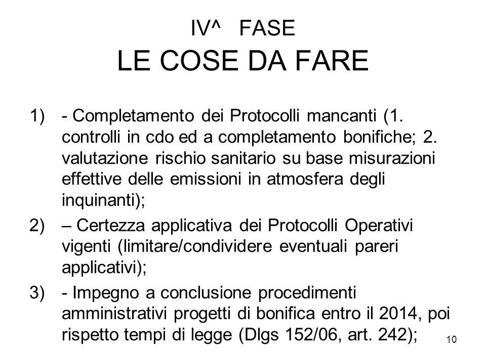 10 IV^ FASE LE COSE DA FARE 1)- Completamento dei Protocolli mancanti (1. controlli in cdo ed a completamento bonifiche; 2. valutazione rischio sanita