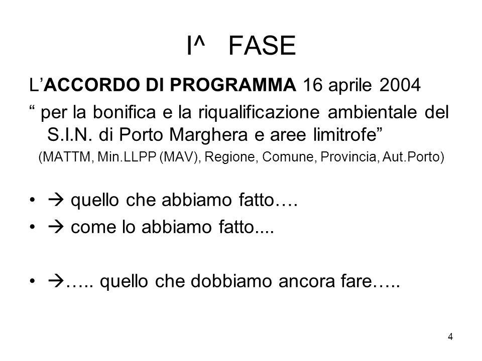 4 I^ FASE LACCORDO DI PROGRAMMA 16 aprile 2004 per la bonifica e la riqualificazione ambientale del S.I.N. di Porto Marghera e aree limitrofe (MATTM,