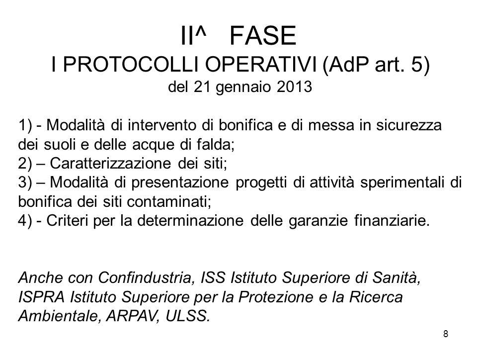 8 II^ FASE I PROTOCOLLI OPERATIVI (AdP art. 5) del 21 gennaio 2013 1) - Modalità di intervento di bonifica e di messa in sicurezza dei suoli e delle a