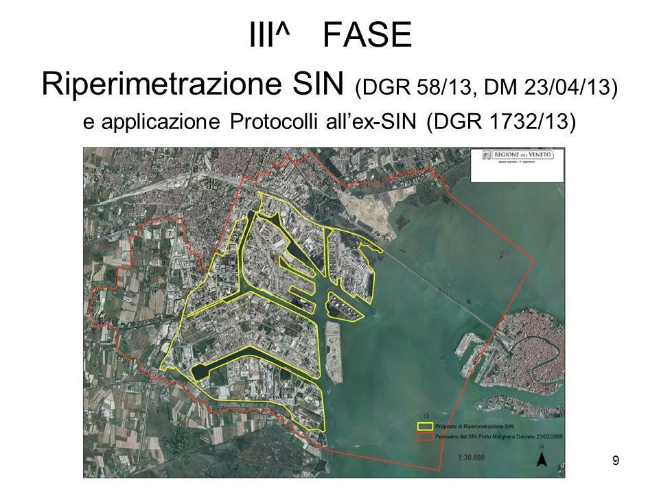 9 III^ FASE Riperimetrazione SIN (DGR 58/13, DM 23/04/13) e applicazione Protocolli allex-SIN (DGR 1732/13)
