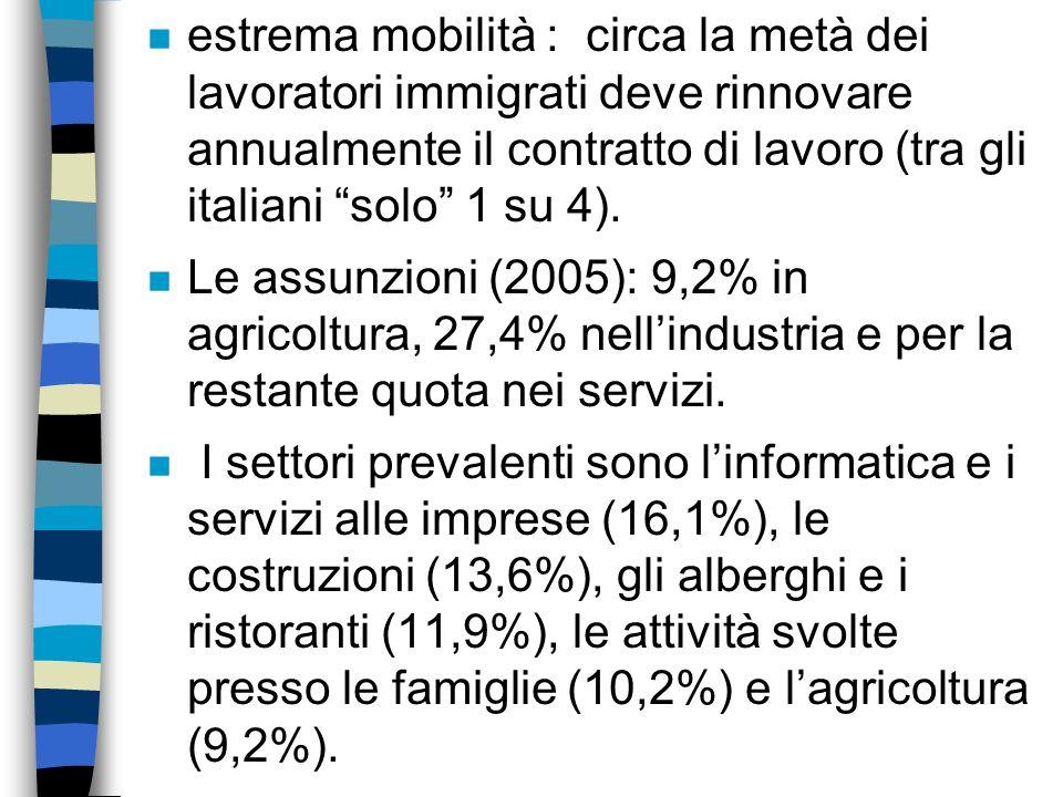 n 1 ogni 10 occupati è nato in un paese non appartenente allUnione Europea n diminuzione della popolazione attiva: giovani lavoratori italiani (15-44
