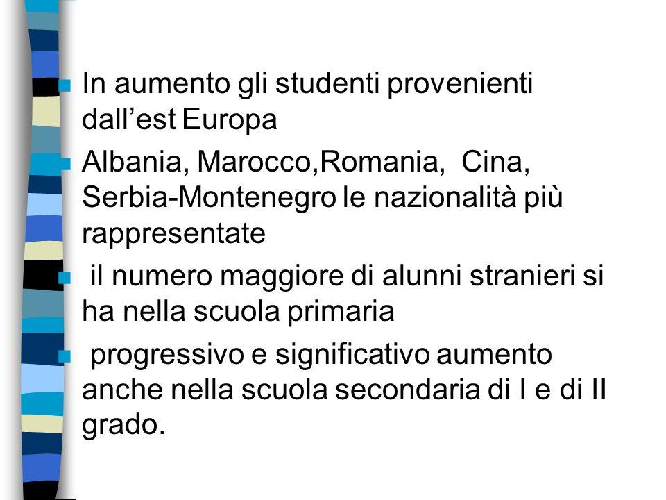 Nella scuola- La dimensione nazionale n 430.000 gli allievi con cittadinanza non italiana nellanno scolastico 2005/06, il 4,8% rispetto alla popolazio
