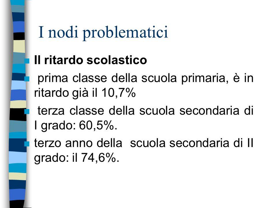 I nodi problematici n Gli esiti scolastici n Gli alunni stranieri hanno un minor successo scolastico dei coetanei italiani. Il divario fra i tassi di