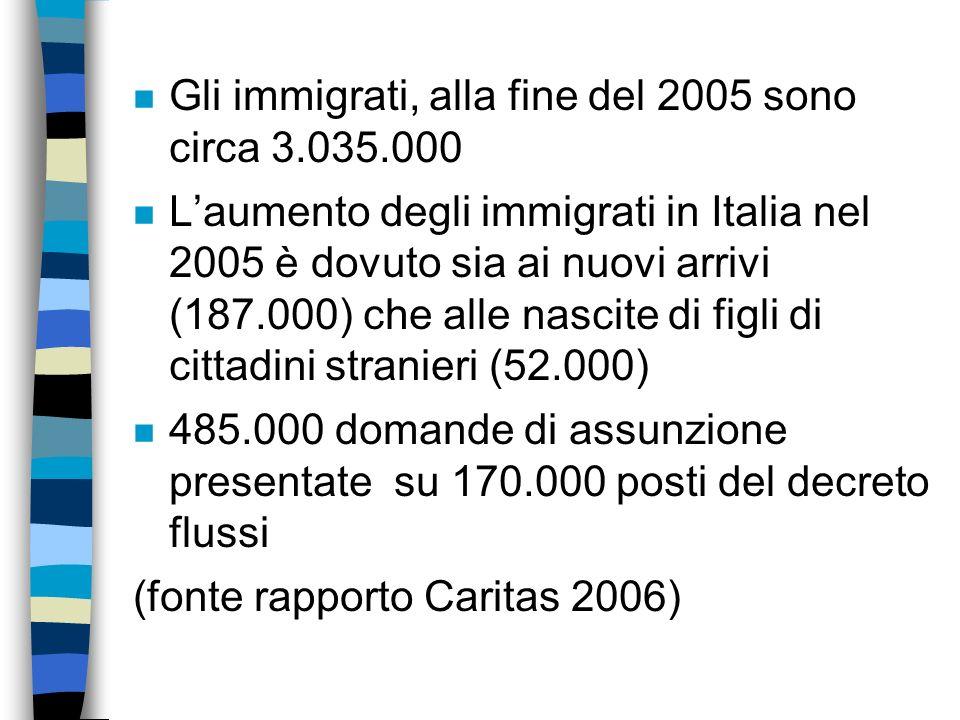 Una panoramica sullimmigrazione in Italia Lucia Maddii - Tiziana Chiappelli Arezzo - 9 maggio 2007