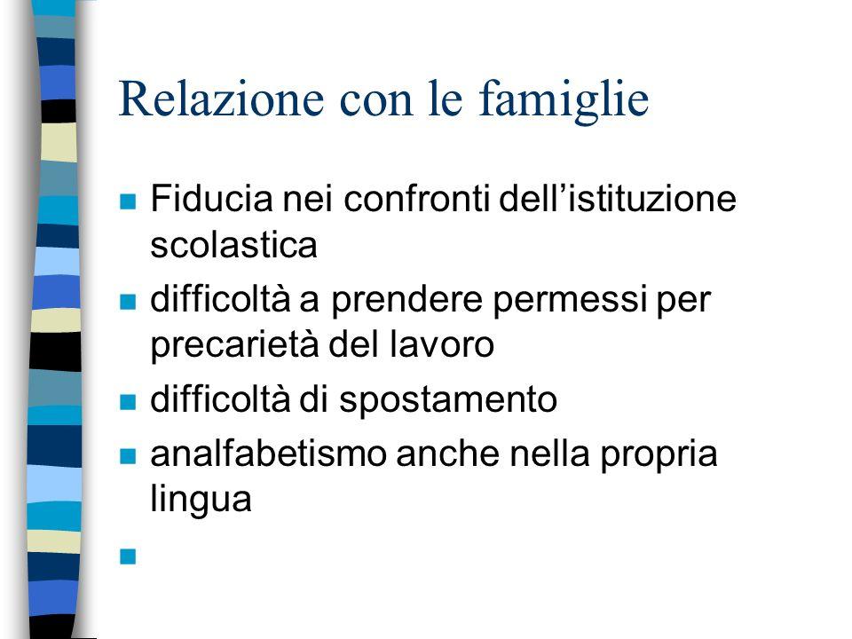 Relazione con le famiglie n Difficoltà linguistiche n non conoscenza del sistema scolastico e della organizzazione della scuola n difficoltà di lettur