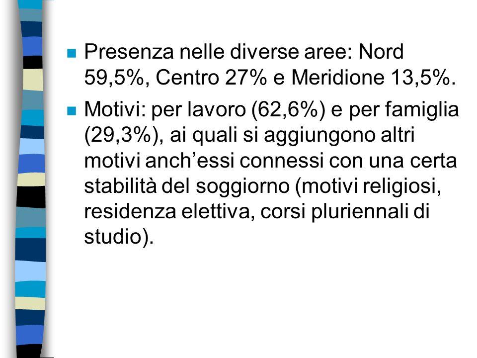 n Arezzo (stima 2005): 24.232 di cui minori 5.061 (20,9%) n gli stranieri sono il 7,2% della popolazione complessiva (335.500)