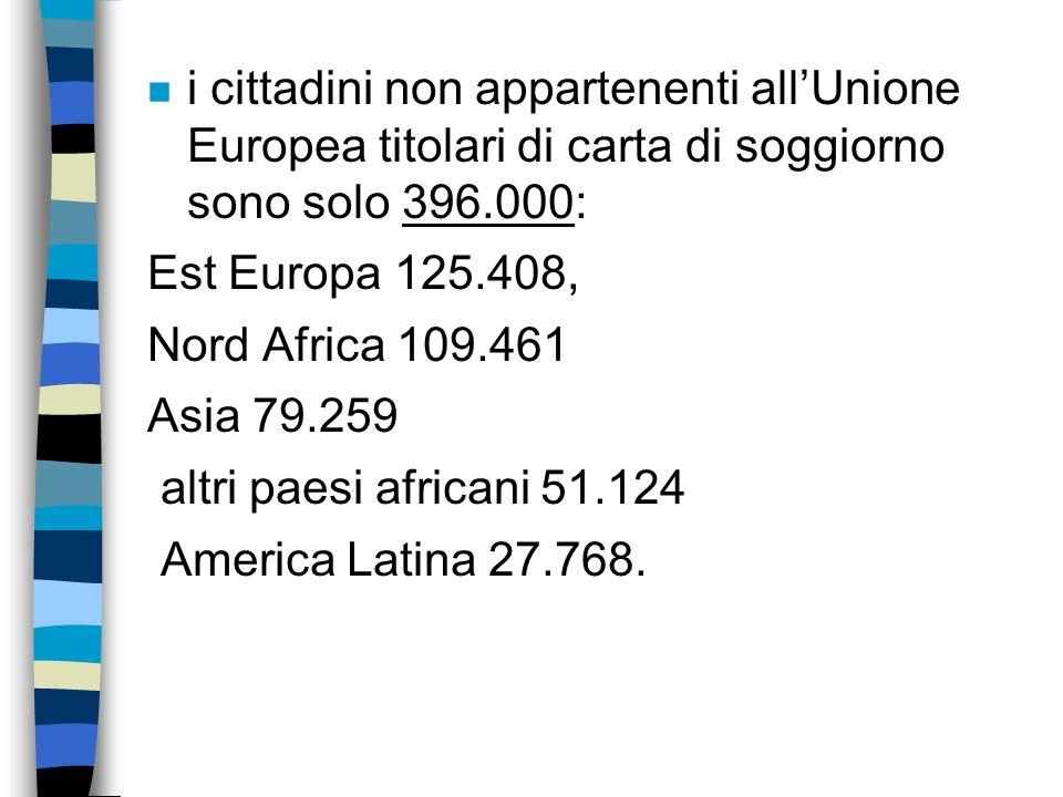 n immigrati che hanno già maturato 5 anni di soggiorno sono, secondo la stima del Dossier, 1 milione 200 mila,