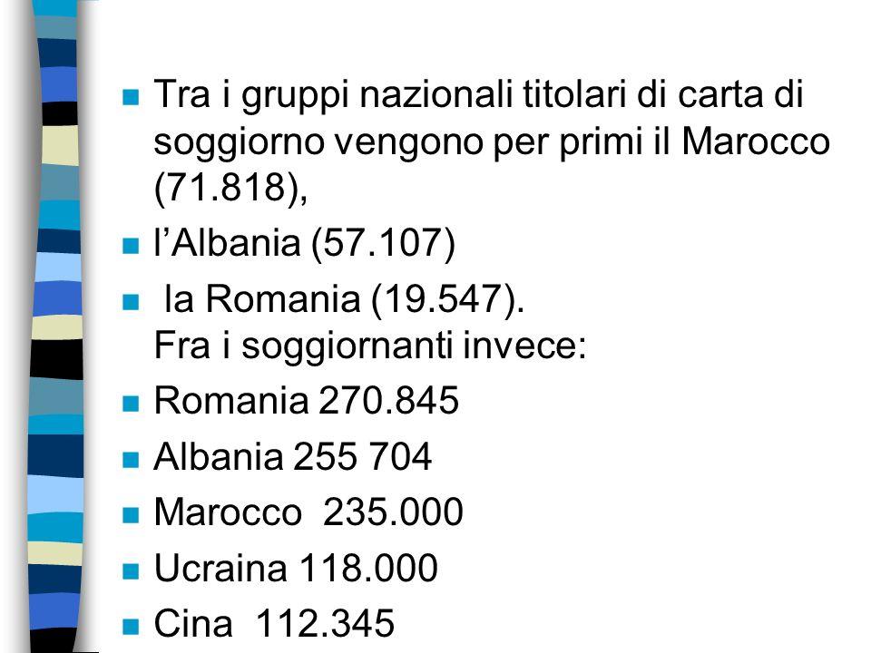n i cittadini non appartenenti allUnione Europea titolari di carta di soggiorno sono solo 396.000: Est Europa 125.408, Nord Africa 109.461 Asia 79.259