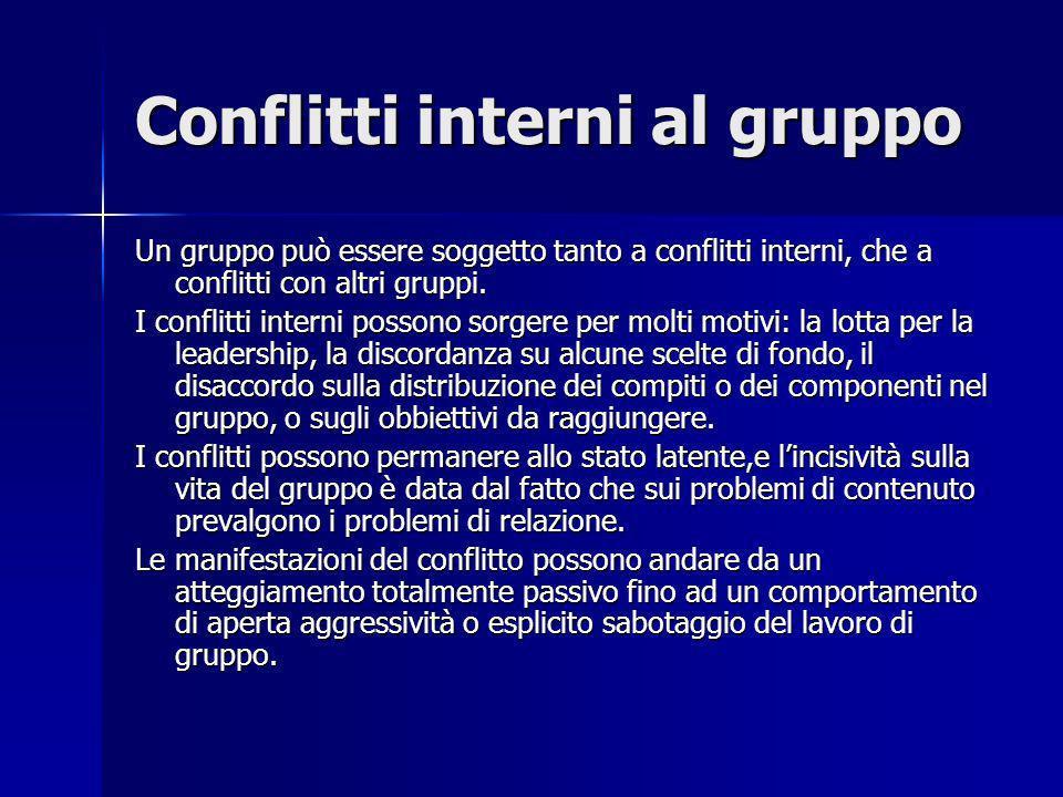 Conflitti interni al gruppo Un gruppo può essere soggetto tanto a conflitti interni, che a conflitti con altri gruppi. I conflitti interni possono sor