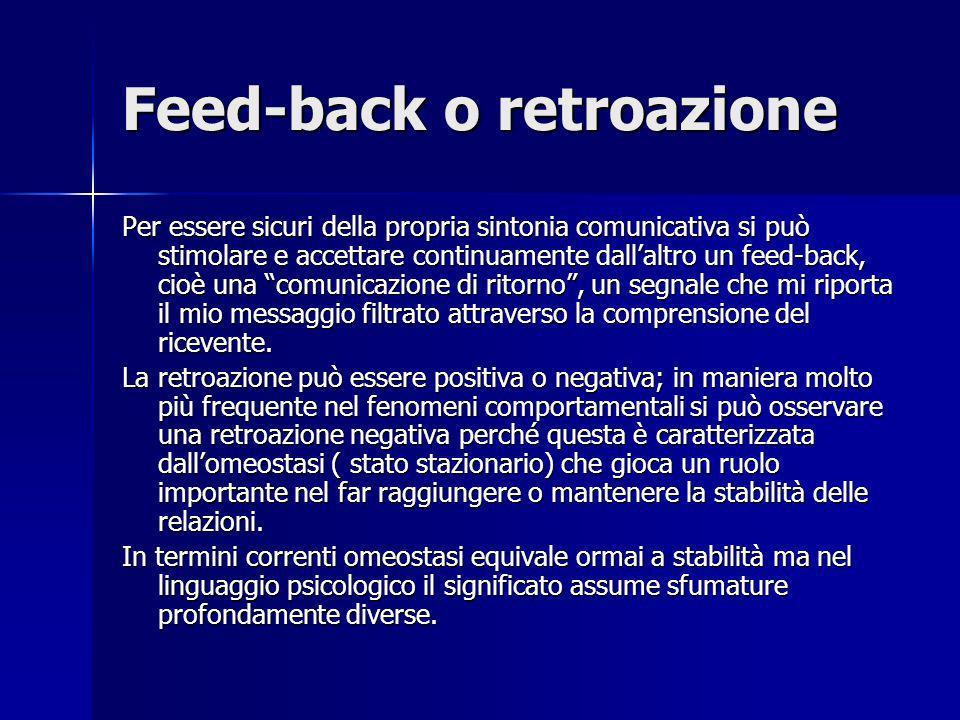 Feed-back o retroazione Per essere sicuri della propria sintonia comunicativa si può stimolare e accettare continuamente dallaltro un feed-back, cioè