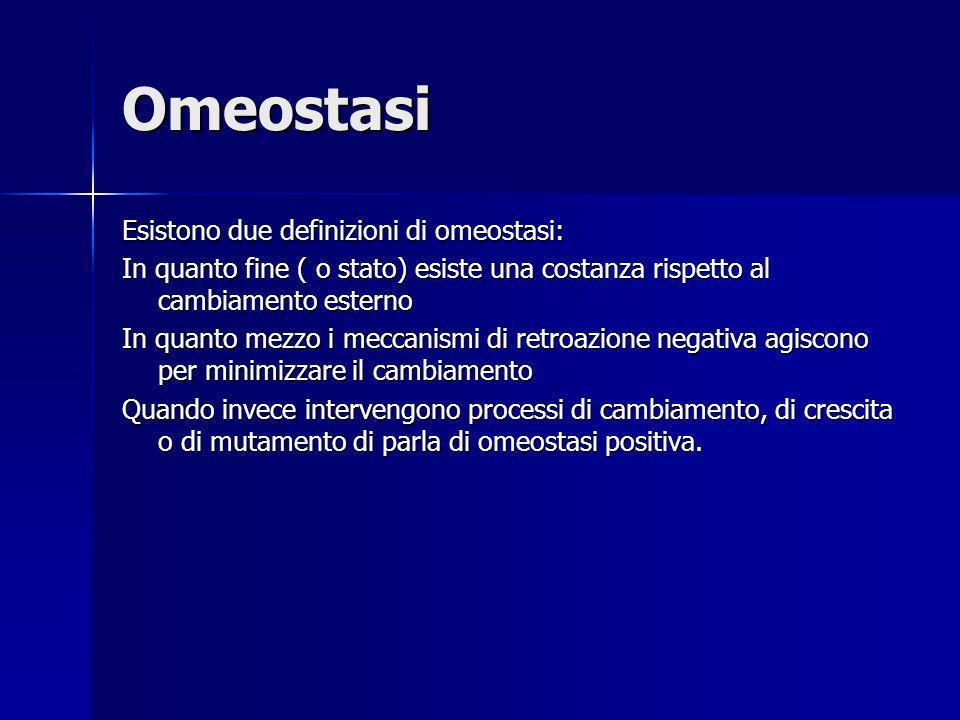 Omeostasi Esistono due definizioni di omeostasi: In quanto fine ( o stato) esiste una costanza rispetto al cambiamento esterno In quanto mezzo i mecca