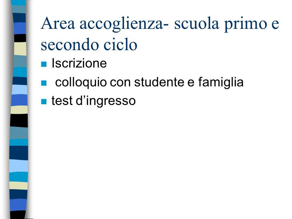 Area accoglienza- scuola primo e secondo ciclo n Iscrizione n colloquio con studente e famiglia n test dingresso