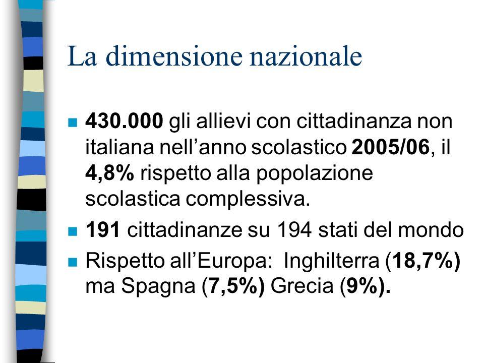 La dimensione nazionale n 430.000 gli allievi con cittadinanza non italiana nellanno scolastico 2005/06, il 4,8% rispetto alla popolazione scolastica complessiva.