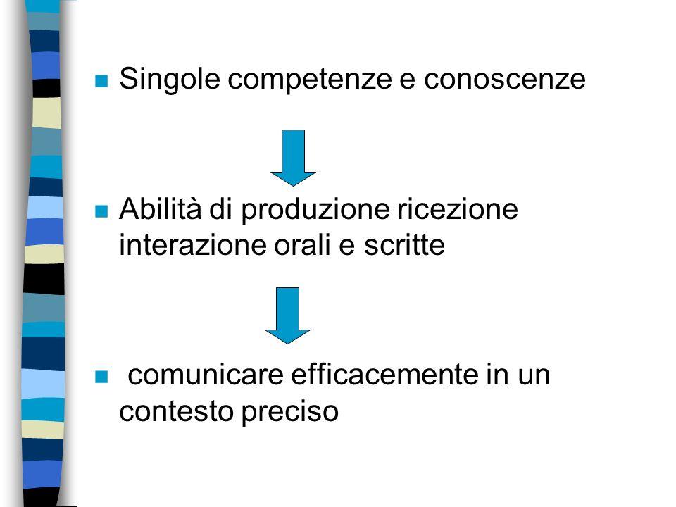 n Singole competenze e conoscenze n Abilità di produzione ricezione interazione orali e scritte n comunicare efficacemente in un contesto preciso