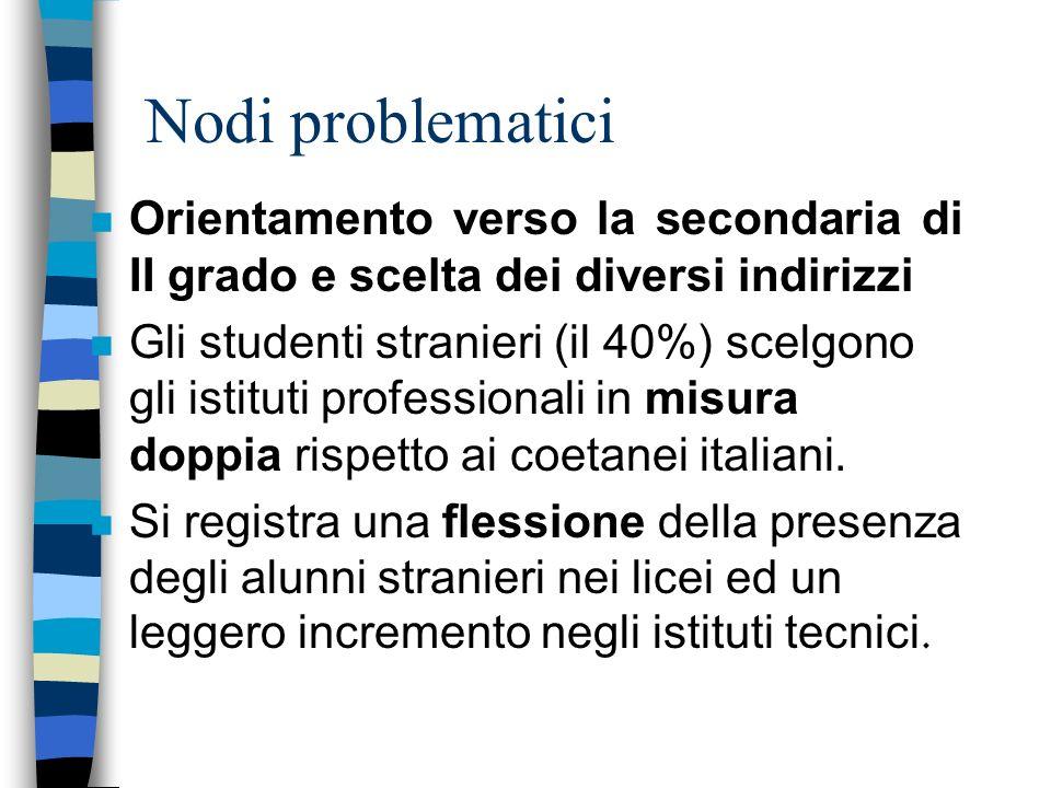 Nodi problematici n Orientamento verso la secondaria di II grado e scelta dei diversi indirizzi n Gli studenti stranieri (il 40%) scelgono gli istituti professionali in misura doppia rispetto ai coetanei italiani.