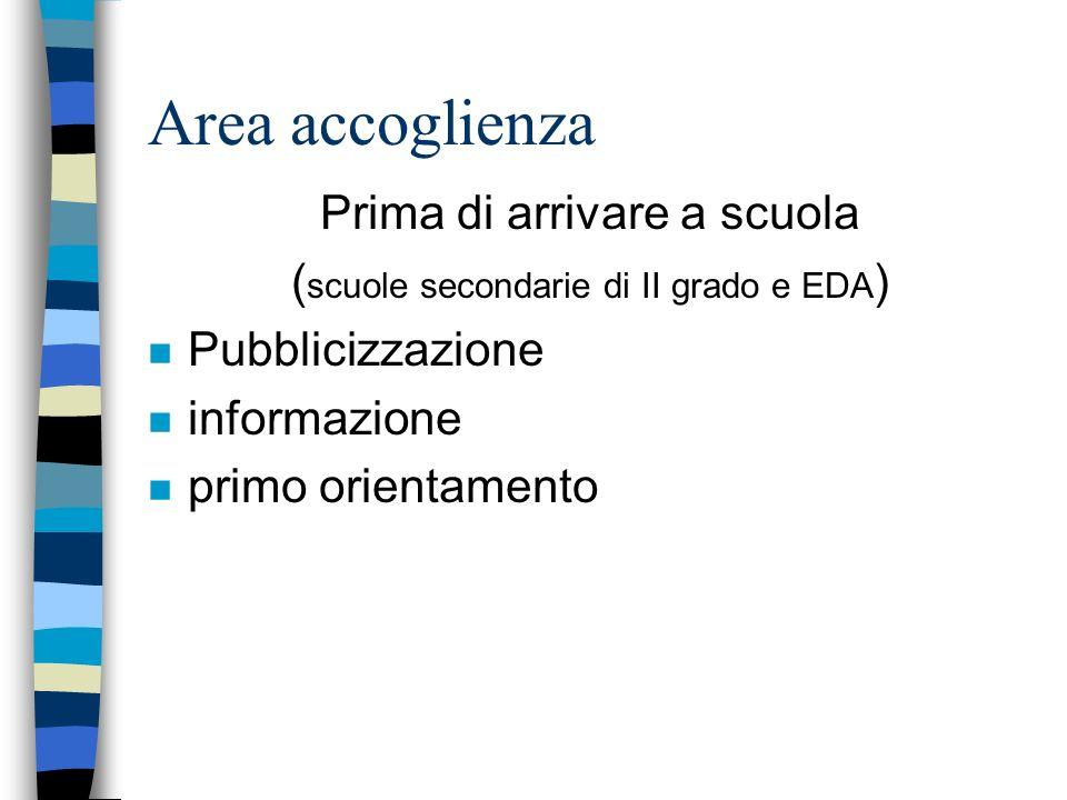 Area accoglienza Prima di arrivare a scuola ( scuole secondarie di II grado e EDA ) n Pubblicizzazione n informazione n primo orientamento