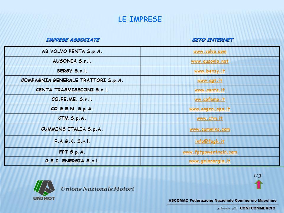 Unione Nazionale Motori ASCOMAC Federazione Nazionale Commercio Macchine Aderente alla CONFCOMMERCIO SITO INTERNET IMPRESE ASSOCIATE GTS S.p.A.
