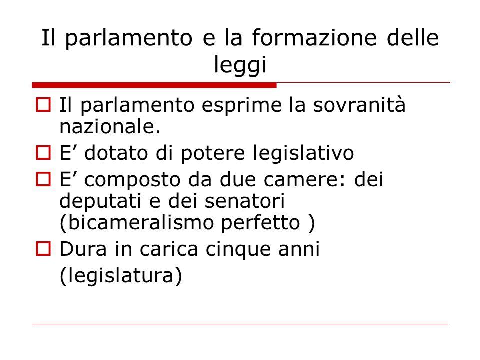 Il parlamento e la formazione delle leggi Il parlamento esprime la sovranità nazionale.