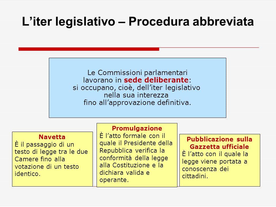 Liter legislativo – Procedura ordinaria La proposta di legge è affidata alla commissione parlamentare competente in materia Le commissioni lavorano in