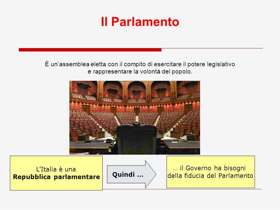 SENATO DELLA REPUBBLICA Composto da 315 senatori Elettorato attivo: 25 anni Elettorato passivo: 40 anni Ai senatori eletti si aggiungono: Ex President