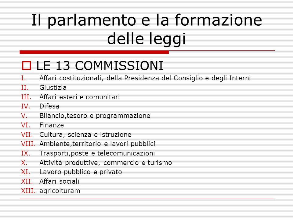 Il funzionamento delle camere Presidente ufficio del presidente Gruppi parlamentari >conferenza dei capi gruppo Commissioni parlamentari Commissioni b