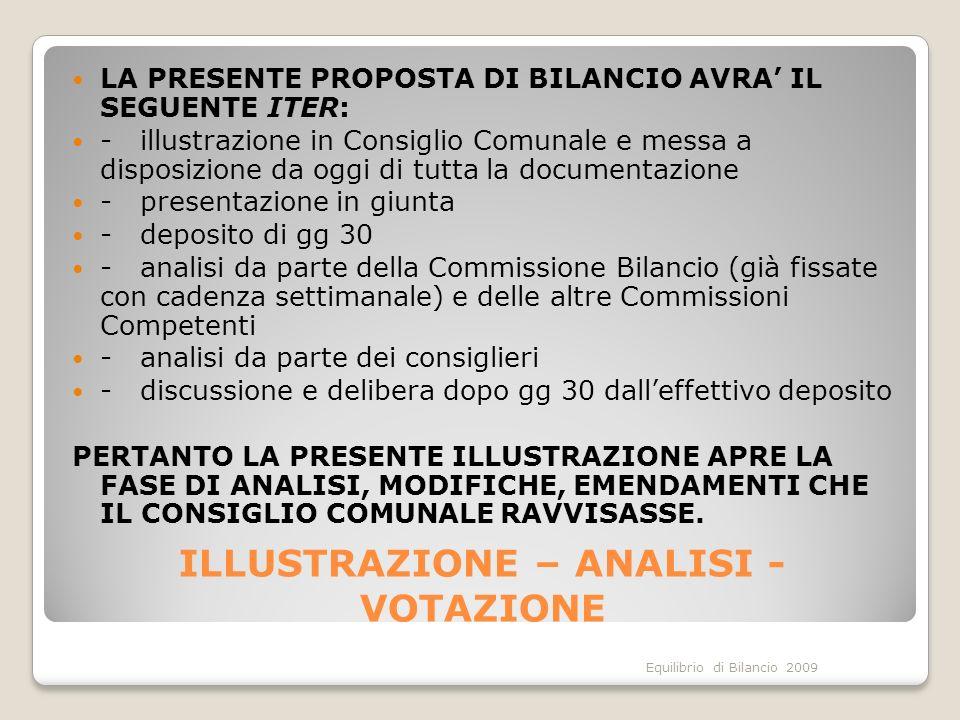 Equilibrio di Bilancio 2009 ILLUSTRAZIONE – ANALISI - VOTAZIONE LA PRESENTE PROPOSTA DI BILANCIO AVRA IL SEGUENTE ITER: - illustrazione in Consiglio Comunale e messa a disposizione da oggi di tutta la documentazione - presentazione in giunta - deposito di gg 30 - analisi da parte della Commissione Bilancio (già fissate con cadenza settimanale) e delle altre Commissioni Competenti - analisi da parte dei consiglieri - discussione e delibera dopo gg 30 dalleffettivo deposito PERTANTO LA PRESENTE ILLUSTRAZIONE APRE LA FASE DI ANALISI, MODIFICHE, EMENDAMENTI CHE IL CONSIGLIO COMUNALE RAVVISASSE.
