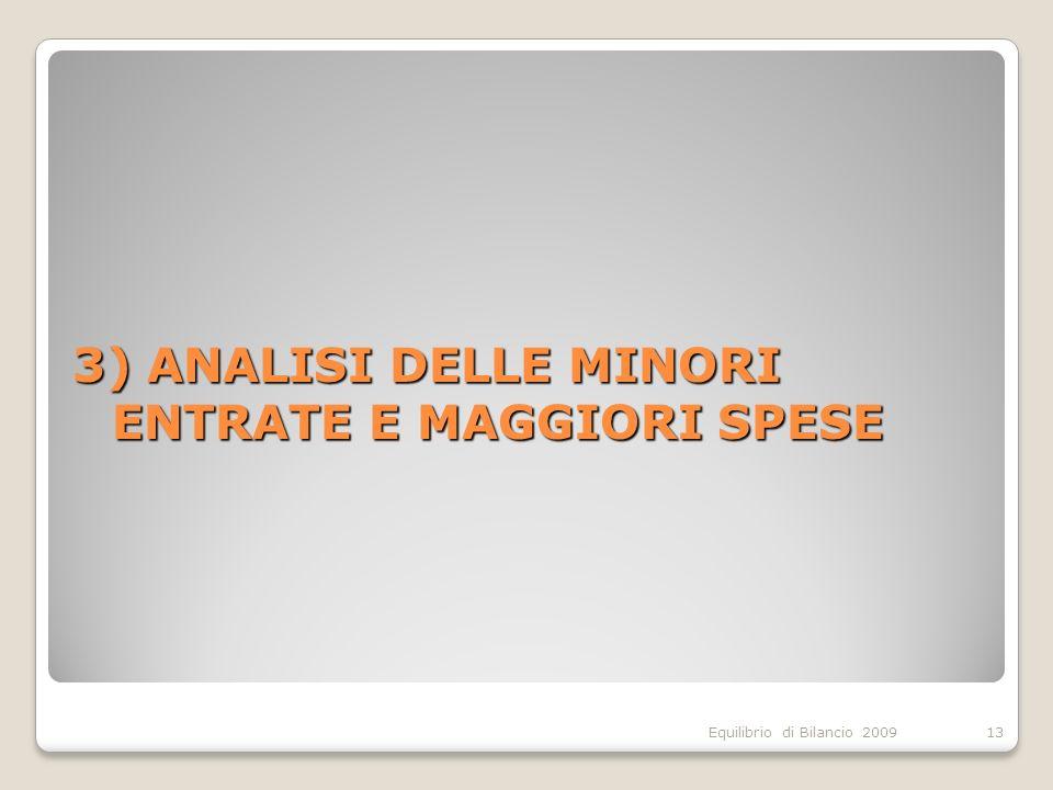 Equilibrio di Bilancio 2009 3) ANALISI DELLE MINORI ENTRATE E MAGGIORI SPESE 13