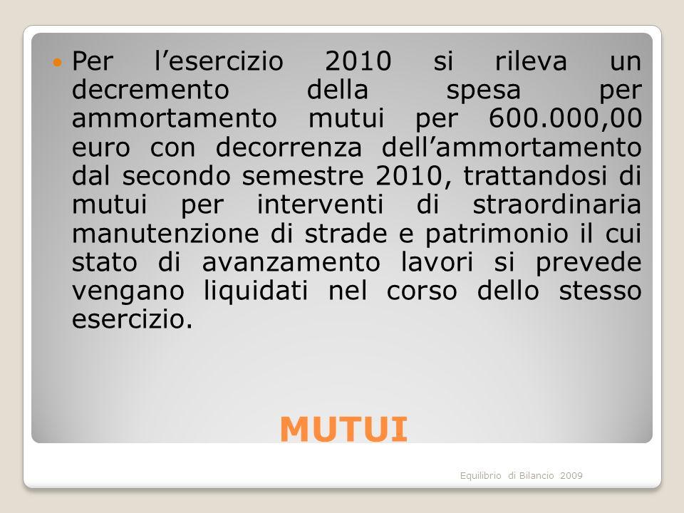 Equilibrio di Bilancio 2009 MUTUI Per lesercizio 2010 si rileva un decremento della spesa per ammortamento mutui per 600.000,00 euro con decorrenza de