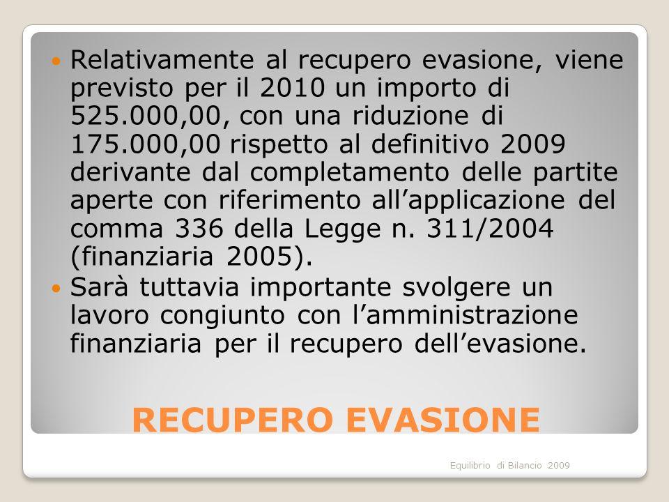 Equilibrio di Bilancio 2009 RECUPERO EVASIONE Relativamente al recupero evasione, viene previsto per il 2010 un importo di 525.000,00, con una riduzione di 175.000,00 rispetto al definitivo 2009 derivante dal completamento delle partite aperte con riferimento allapplicazione del comma 336 della Legge n.